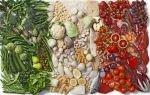Кухня Италии в продуктах